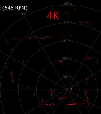激光雷达传感器扫描频率