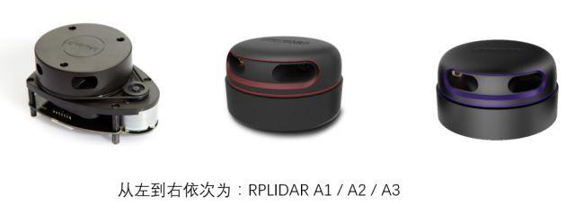 思岚科技RPLIDAR系列
