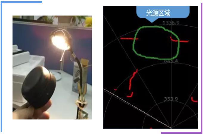 RPLIDAR 应对人造光源干扰