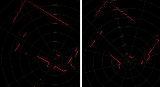 激光雷达传感器核心指标