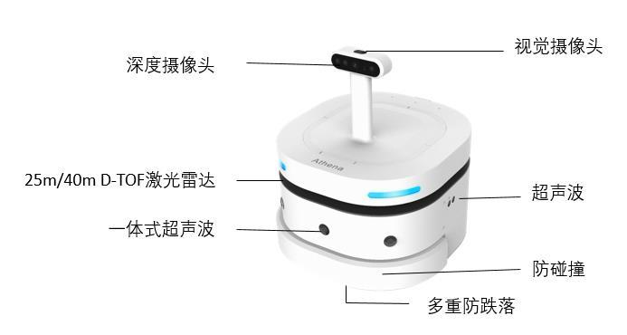 亚博竞猜科技新品底盘采用多传感器融合技术