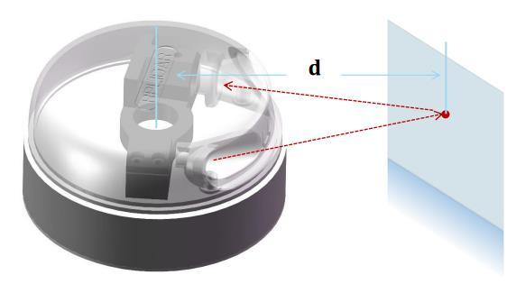 思岚科技激光雷达工作原理图