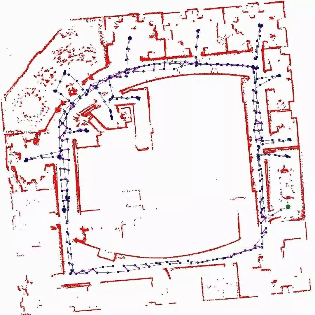 SLAM 3.0 编码了机器人在SLAM过程中的位姿变化拓扑地图,相关的拓扑信息