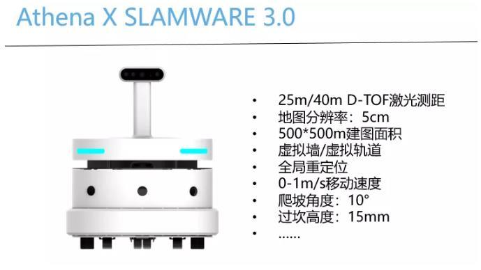 首次搭载slamware3.0方案