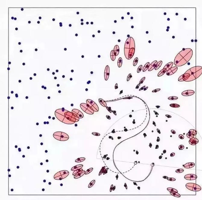 VSLAM主要采用特征点地图作为表现方式