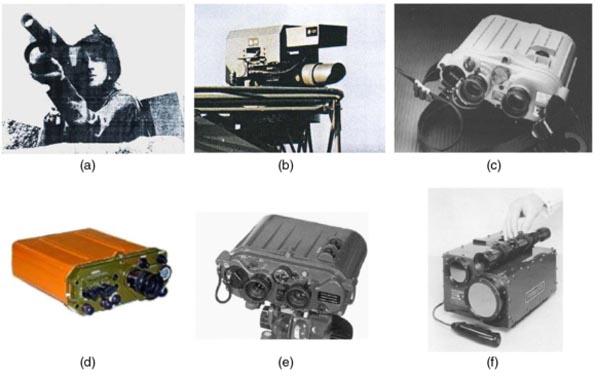 激光雷達發展史