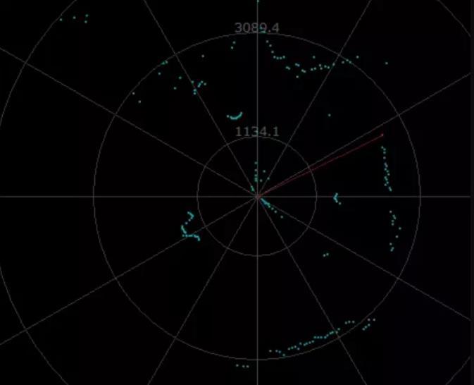 环境光对激光雷达造成的噪点