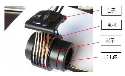 激光雷达的核心技术