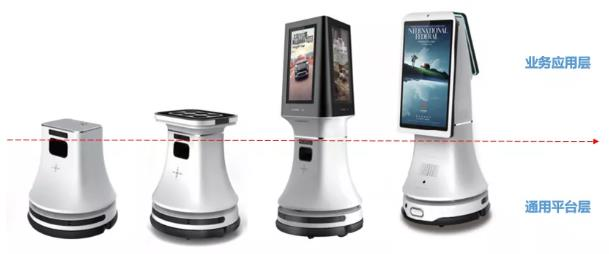 思岚科技ZEUS机器人底盘应用案例