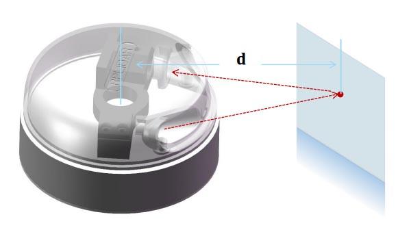 激光雷达结构图