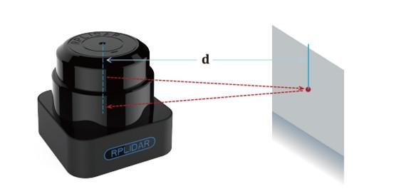 思岚科技TOF雷达RPLIDAR S1