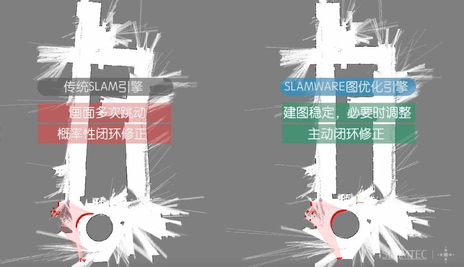 传统SLAM对比SLAM图优化引擎