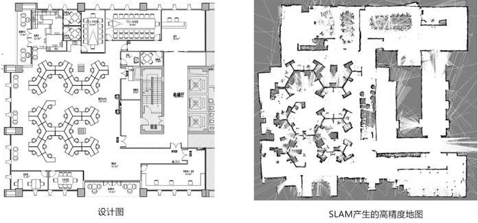 SLAMWARE模块构建的地图是一个完美的闭环,它与思岚科技办公室的设计图完美重合。