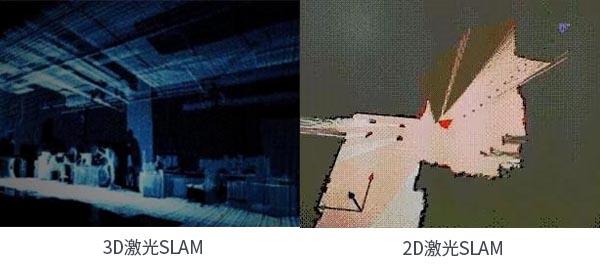 激光SLAM原理