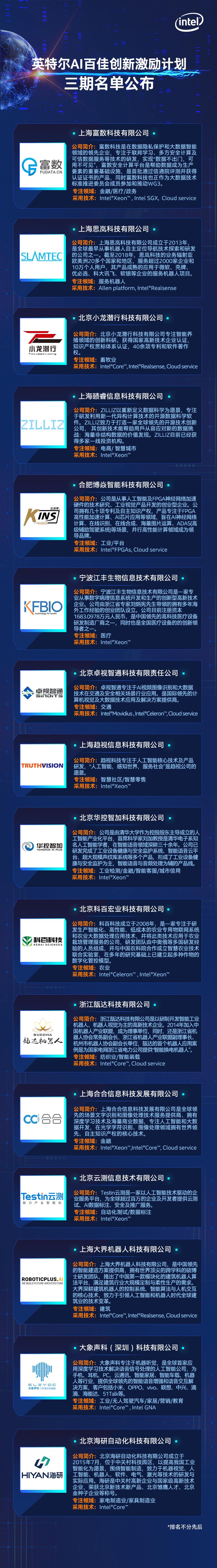 """亚博竞猜科技荣膺2020年度""""英特尔AI百佳创新激励计划优秀团队"""""""