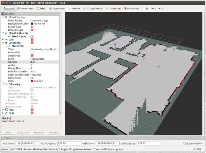 slamtec mapper支持ROS生态