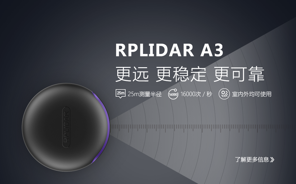 RPLIDAR A3