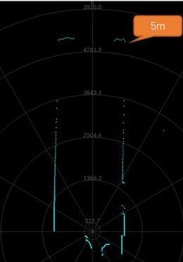 rplidar A2激光雷达传感器检测效果